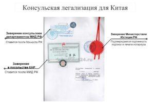 загран паспорт для китая
