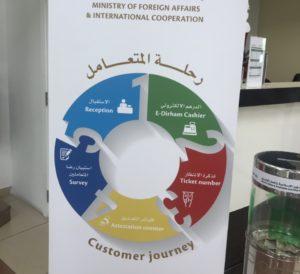 этапы заверения в МИД ОАЭ