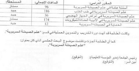 Документы врача: нотариальный перевод
