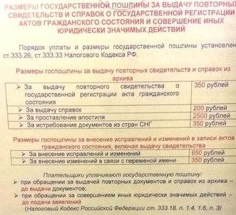 цены восстановить документ ЗАГС