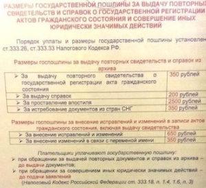 tseny-vosstanovit-dokument-zags