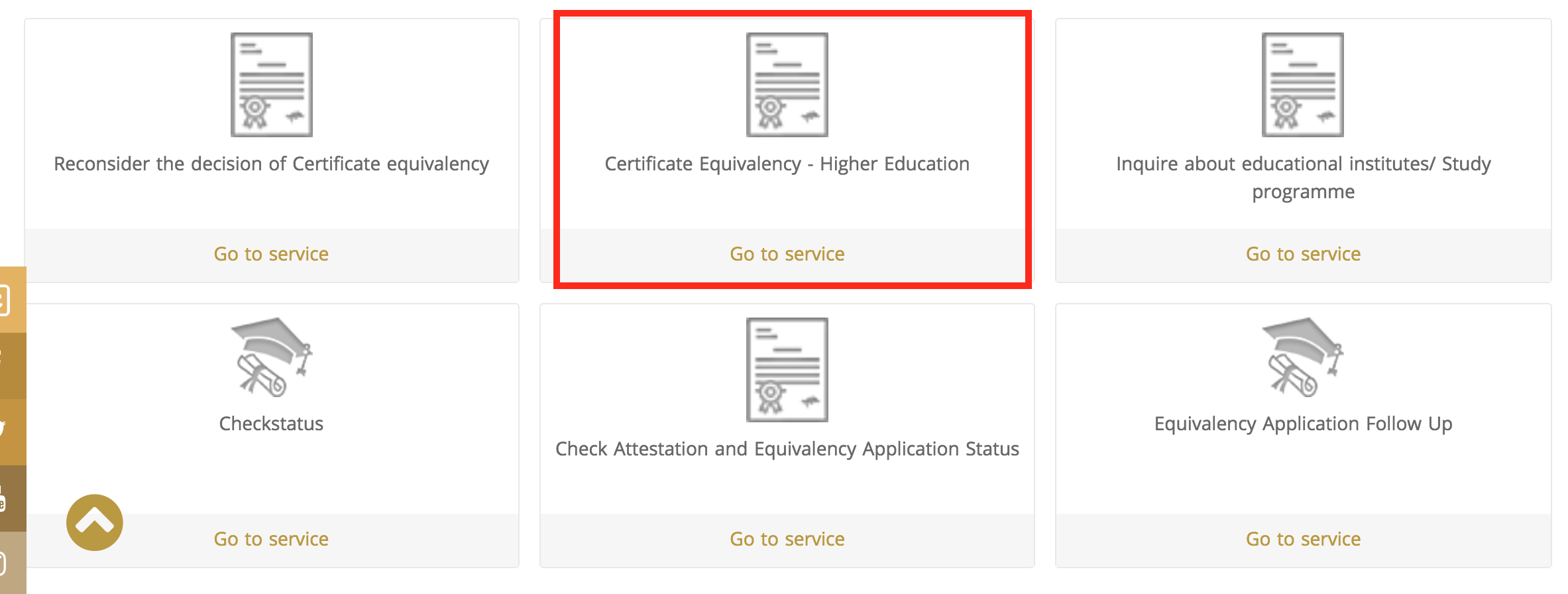 Certificate Equivalency – Higher Education
