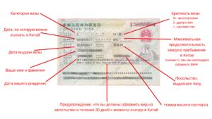 viza z kitay obrazets
